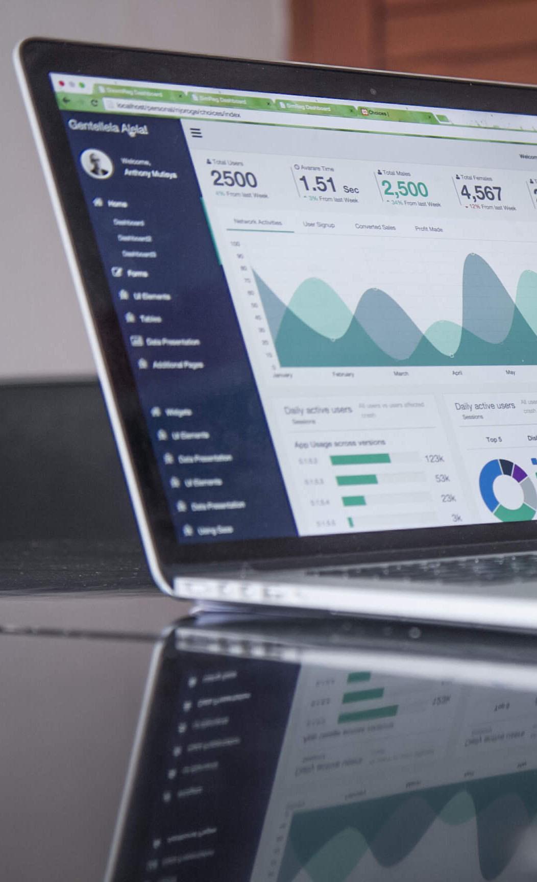 website metrics - Creative Partner Strategy